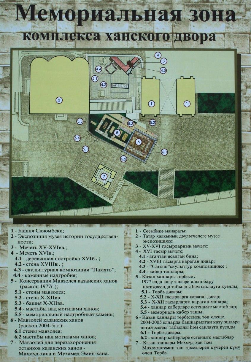 Схема мемориального комплекса ханского двора в казанском кремле.